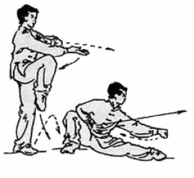 Ча чуй — «Удары и уколы» (таолу Танлан-цюань)