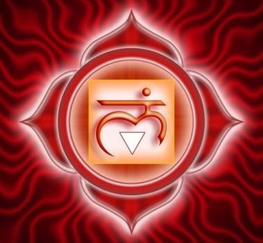 Муладхара-чакра, Корневая чакра, Чакра Земли
